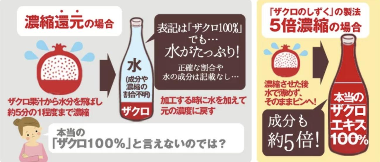 %e6%bf%83%e7%b8%ae%e9%82%84%e5%85%83